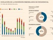 imagen_noticia_inversion_inmobiliaria_2017